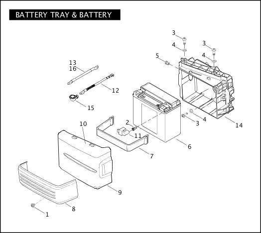 BATTERY TRAY & BATTERY 2010 FXDFSE2 Parts Catalog
