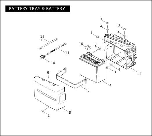 BATTERY TRAY & BATTERY|2009 FXDFSE Parts Catalog