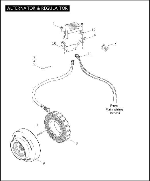 ALTERNATOR & REGULATOR|2007 FLHRSE3 Parts Catalog