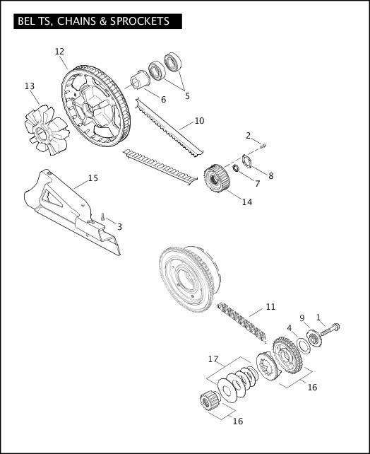 BELTS, CHAINS & SPROCKETS|2010 FLHXSE Parts Catalog