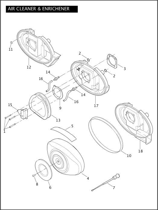 AIR CLEANER & ENRICHENER|2005 Dyna Models Parts Catalog