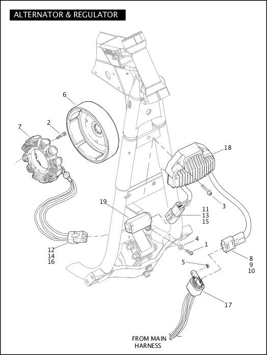 ALTERNATOR & REGULATOR|2005 Dyna Models Parts Catalog