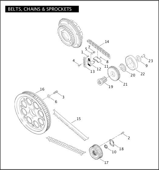 BELTS, CHAINS & SPROCKETS|2005 Dyna Models Parts Catalog