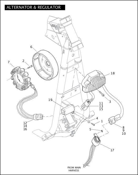 ALTERNATOR & REGULATOR|2004 Dyna Models Parts Catalog