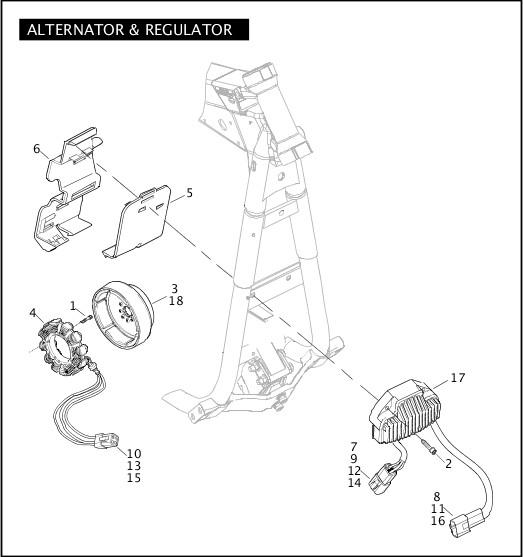 ALTERNATOR & REGULATOR|2007 Dyna Models Parts Catalog