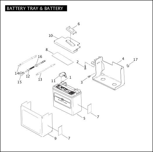 BATTERY TRAY & BATTERY 2004 Dyna Models Parts Catalog