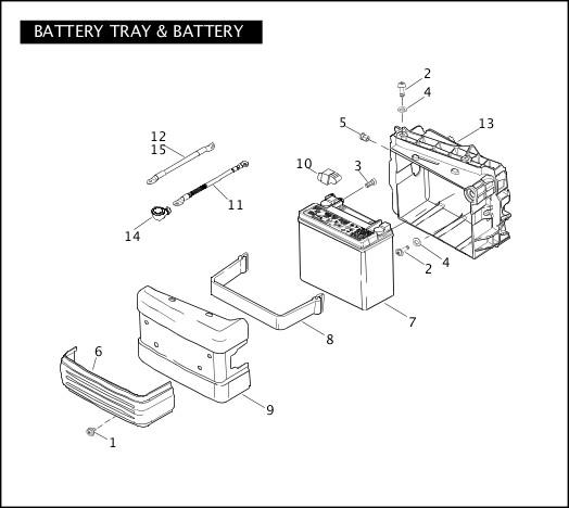 BATTERY TRAY & BATTERY 2009 Dyna Models Parts Catalog