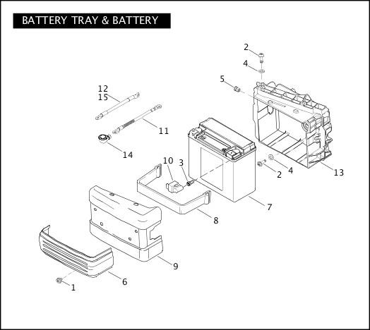 BATTERY TRAY & BATTERY|2010 Dyna Models Parts Catalog