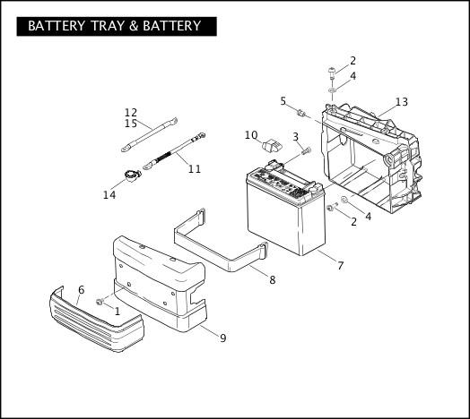 BATTERY TRAY & BATTERY 2007 Dyna Models Parts Catalog