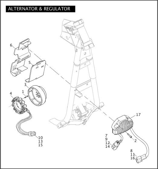 ALTERNATOR & REGULATOR 2006 Dyna Models Parts Catalog