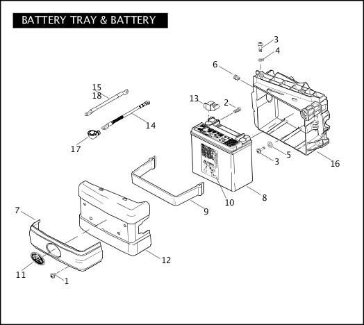BATTERY TRAY & BATTERY|2006 Dyna Models Parts Catalog