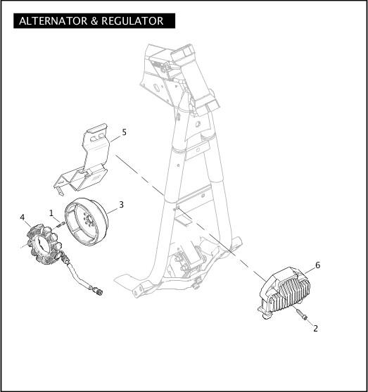 ALTERNATOR & REGULATOR|2009 Dyna Models Parts Catalog