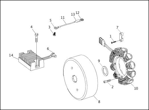 ALTERNATOR & REGULATOR 1995-1996 Dyna Models Parts Catalog