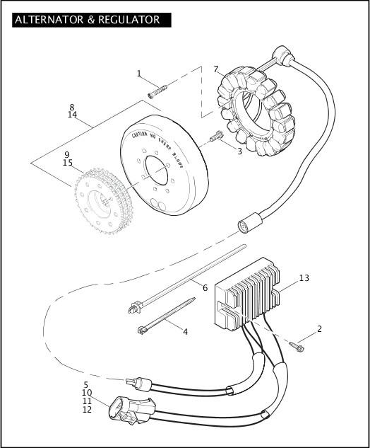ALTERNATOR & REGULATOR|2004 Sportster Models Parts Catalog