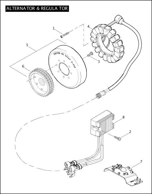 ALTERNATOR & REGULATOR|2007 Sportster Models Parts Catalog