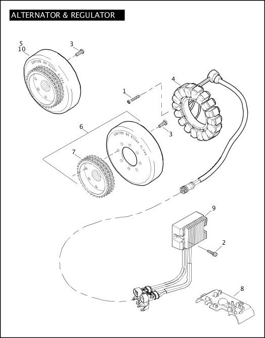ALTERNATOR & REGULATOR|2009 Sportster Models Parts Catalog